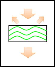 富士透明投影膜,透明投影膜